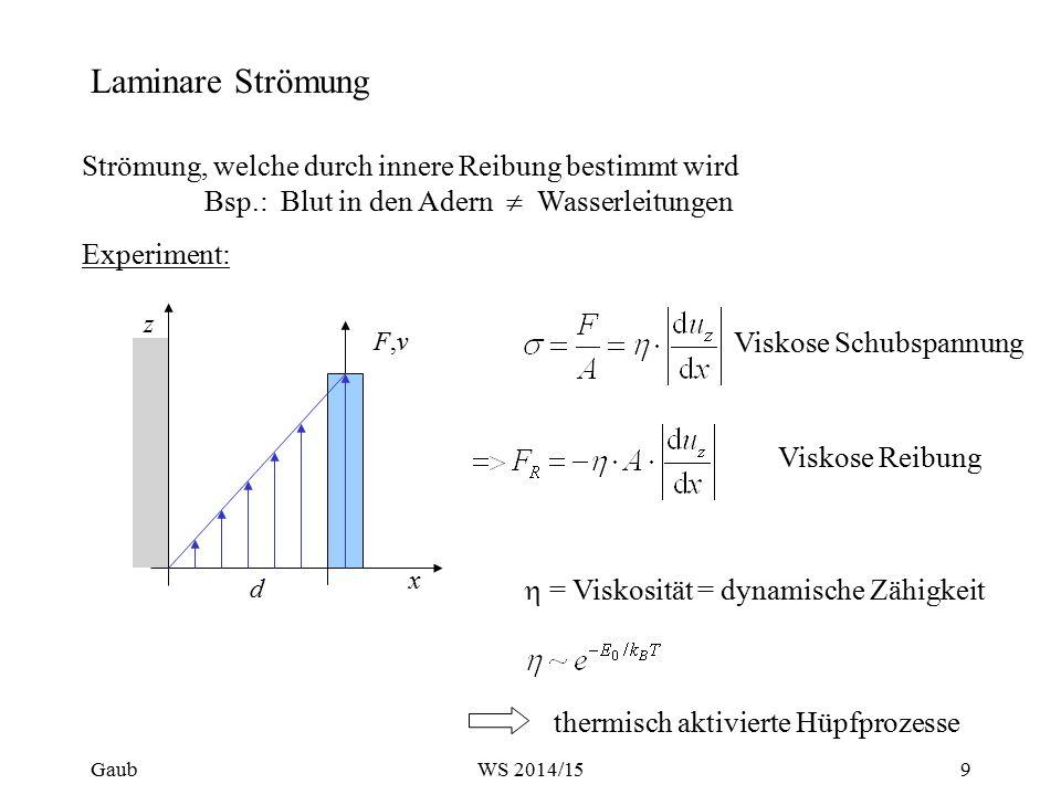 Laminare Strömung Strömung, welche durch innere Reibung bestimmt wird Bsp.:Blut in den Adern  Wasserleitungen Experiment: F,vF,v z x d  = Viskosität