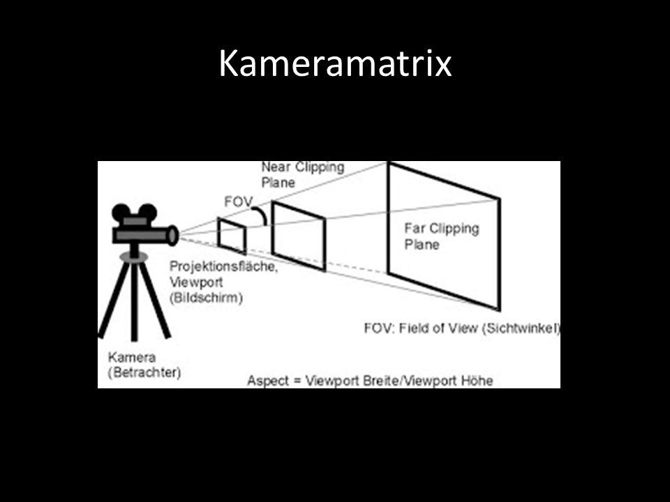 Kameramatrix
