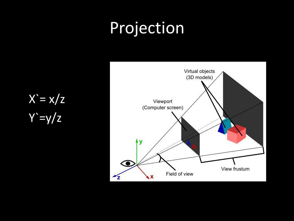 Projection X`= x/z Y`=y/z