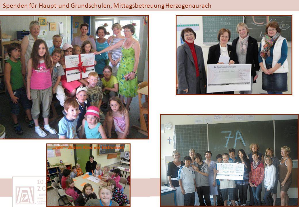 Spenden für Haupt-und Grundschulen, Mittagsbetreuung Herzogenaurach