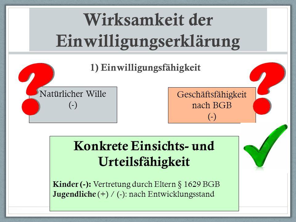 Wirksamkeit der Einwilligungserklärung 1) Einwilligungsfähigkeit Natürlicher Wille (-) Geschäftsfähigkeit nach BGB (-) Konkrete Einsichts- und Urteils