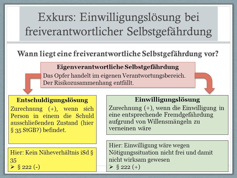 Exkurs: Einwilligungslösung bei freiverantwortlicher Selbstgefährdung Wann liegt eine freiverantwortliche Selbstgefährdung vor? Eigenverantwortliche S