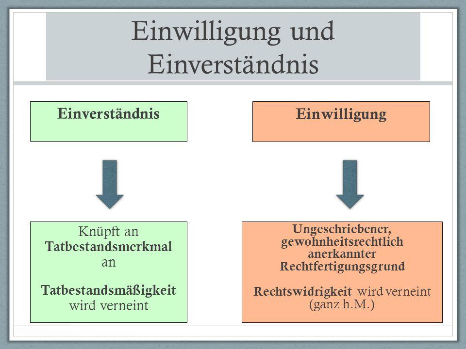 Einwilligung und Einverständnis P: Wann wird ein Tatbestand durch ein Einverständnis ausgeschlossen.