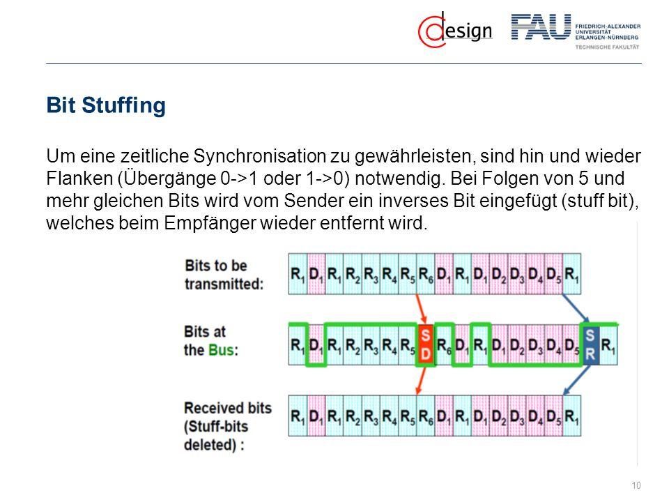 Bit Stuffing Um eine zeitliche Synchronisation zu gewährleisten, sind hin und wieder Flanken (Übergänge 0->1 oder 1->0) notwendig. Bei Folgen von 5 un