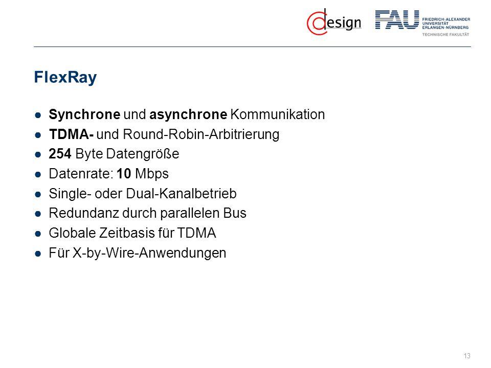 FlexRay ●Synchrone und asynchrone Kommunikation ●TDMA- und Round-Robin-Arbitrierung ●254 Byte Datengröße ●Datenrate: 10 Mbps ●Single- oder Dual-Kanalb