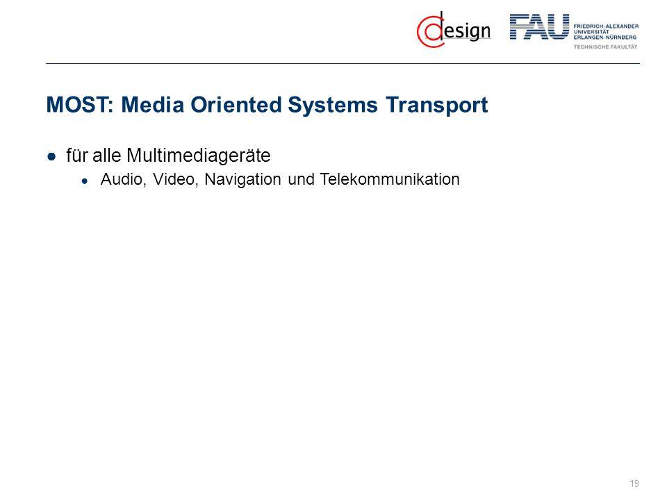 MOST: Media Oriented Systems Transport ●für alle Multimediageräte ● Audio, Video, Navigation und Telekommunikation 19