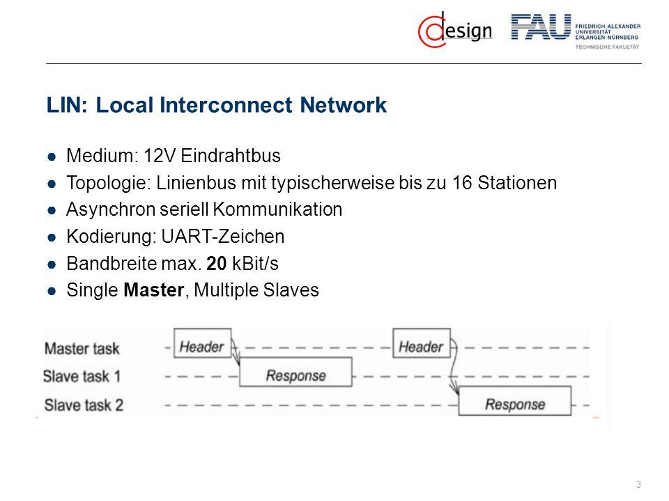 LIN: Local Interconnect Network ●Medium: 12V Eindrahtbus ●Topologie: Linienbus mit typischerweise bis zu 16 Stationen ●Asynchron seriell Kommunikation