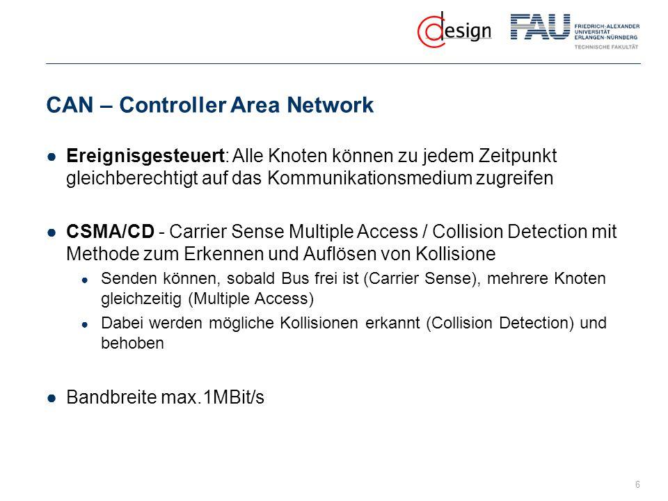 CAN – Controller Area Network ●Ereignisgesteuert: Alle Knoten können zu jedem Zeitpunkt gleichberechtigt auf das Kommunikationsmedium zugreifen ●CSMA/