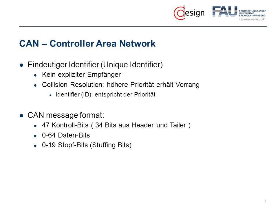 CAN – Controller Area Network ●Eindeutiger Identifier (Unique Identifier) ● Kein expliziter Empfänger ● Collision Resolution: höhere Priorität erhält