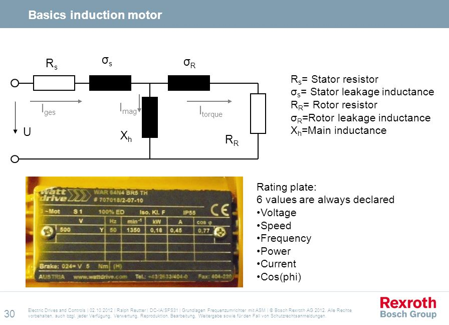 Electric Drives and Controls | 02.10.2012 | Ralph Reutter | DC-IA/SFS31 | Grundlagen Frequenzumrichter mit ASM | © Bosch Rexroth AG 2012. Alle Rechte