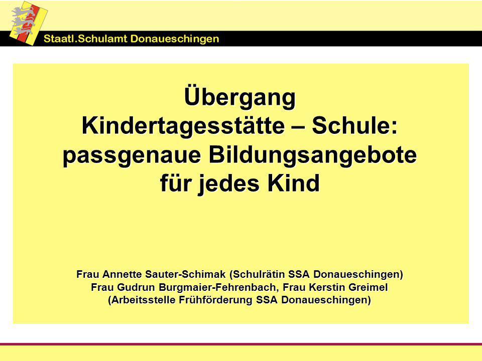KindertagesstätteSchulkindergarten Schulanmeldung: zuständige Grundschule Schule nimmt Elternwunsch auf Grundschule und/ oder Eltern: Antrag auf Begutachtung an das Schulamt (SSA) Gestaltung des Übergangs: