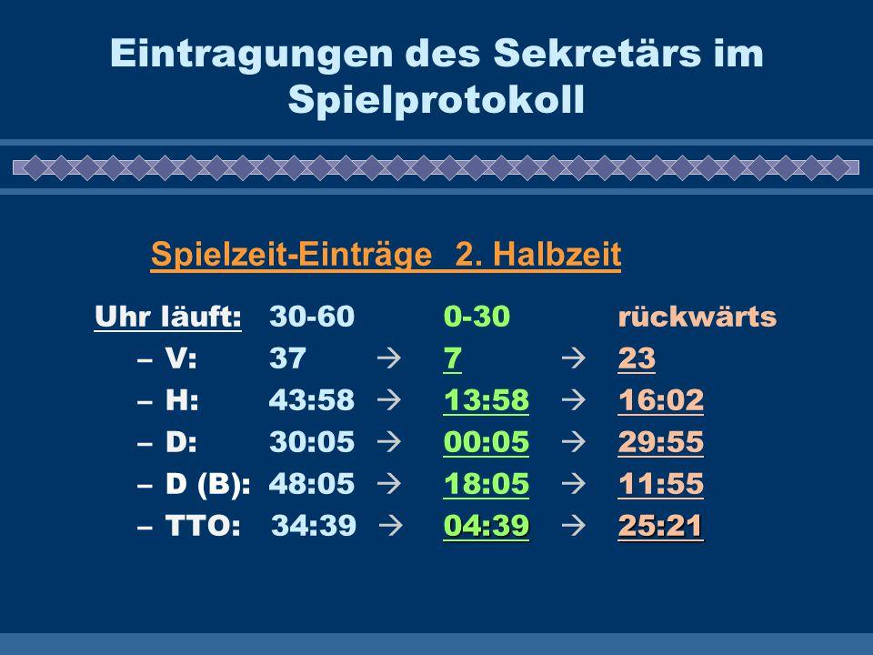 Eintragungen des Sekretärs im Spielprotokoll Spielzeit-Einträge 2. Halbzeit Uhr läuft:30-60 0-30rückwärts –V: 37  7  23 –H: 43:58  13:58  16:02 –D