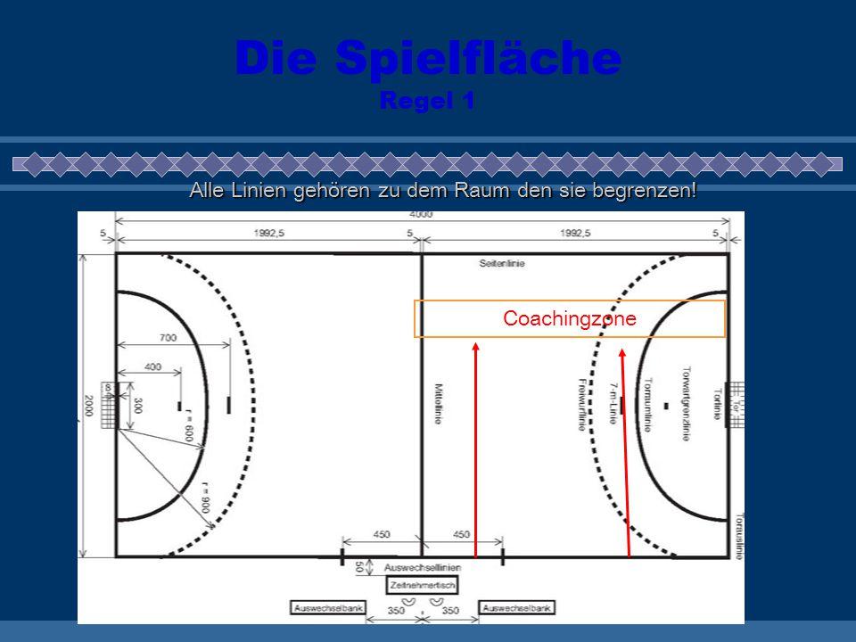 Die Spielfläche Regel 1 Alle Linien gehören zu dem Raum den sie begrenzen! Coachingzone