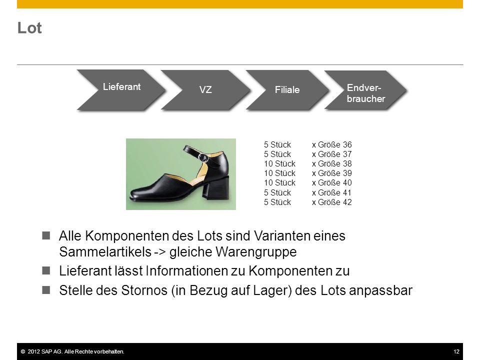 ©2012 SAP AG. Alle Rechte vorbehalten.12 Lot Lieferant VZ Filiale Endver- braucher Alle Komponenten des Lots sind Varianten eines Sammelartikels -> gl