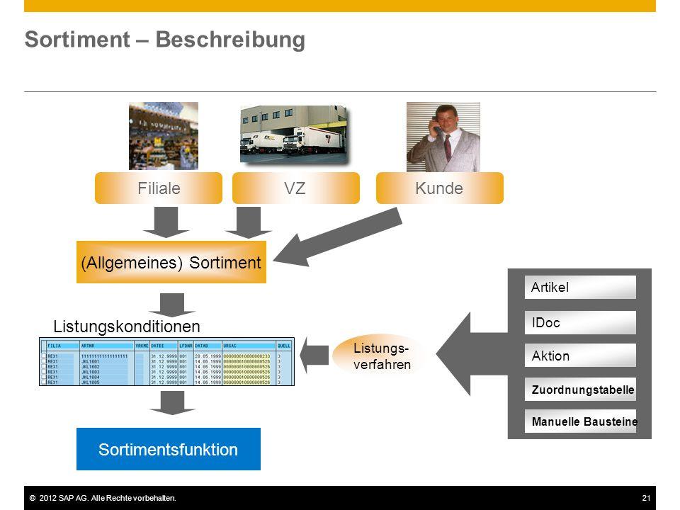 ©2012 SAP AG. Alle Rechte vorbehalten.21 Sortiment – Beschreibung Listungs- verfahren Artikel IDoc Aktion Zuordnungstabelle Manuelle Bausteine Listung