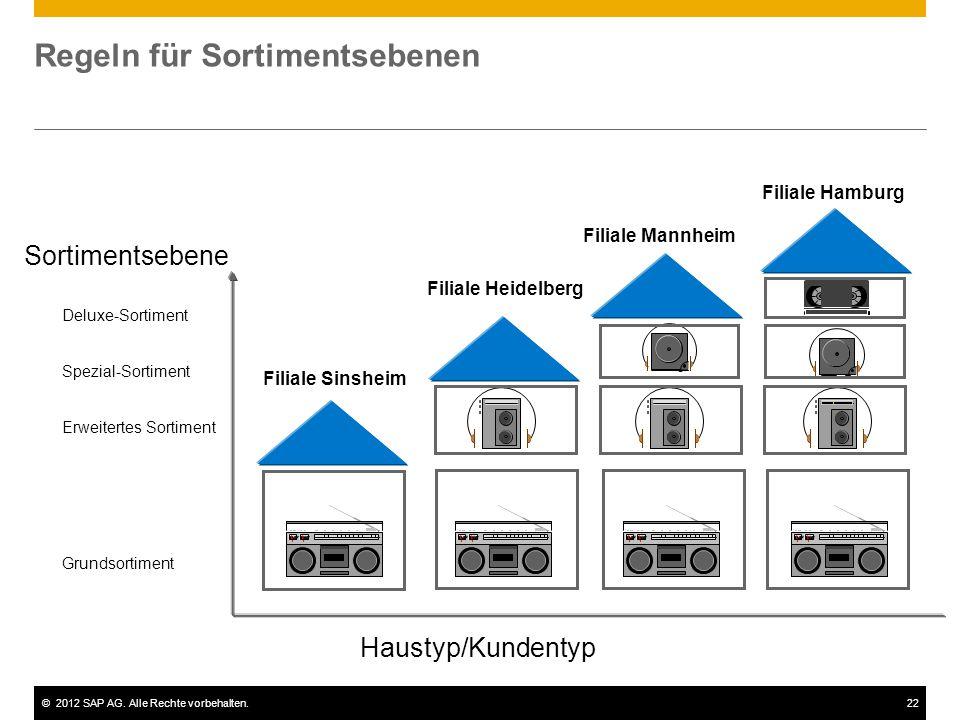 ©2012 SAP AG. Alle Rechte vorbehalten.22 Regeln für Sortimentsebenen Sortimentsebene Haustyp/Kundentyp Filiale Sinsheim Filiale Heidelberg Filiale Man