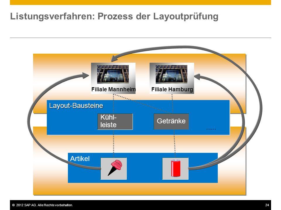 ©2012 SAP AG. Alle Rechte vorbehalten.24 Listungsverfahren: Prozess der Layoutprüfung Layout-BausteineLayout-Bausteine Artikel Filiale Mannheim Filial