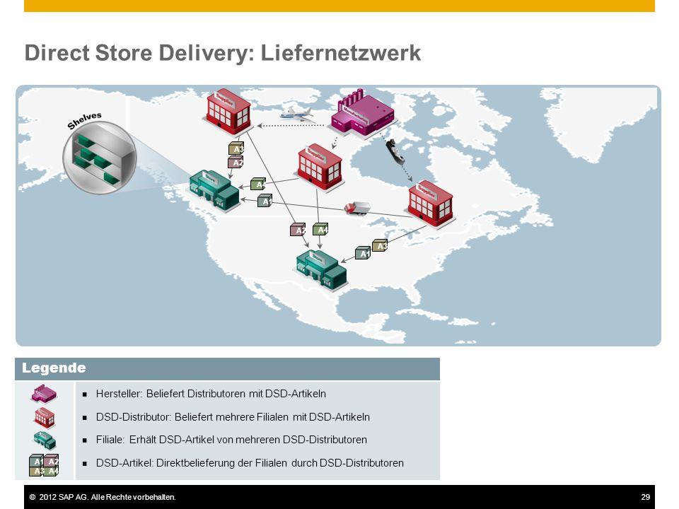 ©2012 SAP AG. Alle Rechte vorbehalten.29 Direct Store Delivery: Liefernetzwerk Hersteller: Beliefert Distributoren mit DSD-Artikeln DSD-Distributor: B