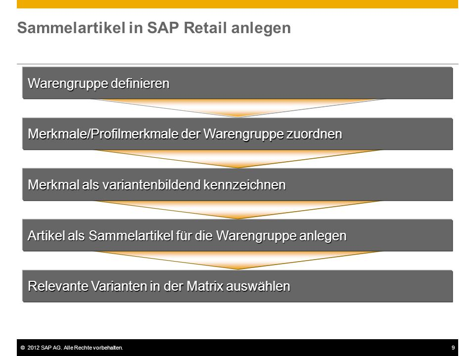 ©2012 SAP AG. Alle Rechte vorbehalten.9 Sammelartikel in SAP Retail anlegen Relevante Varianten in der Matrix auswählen Artikel als Sammelartikel für