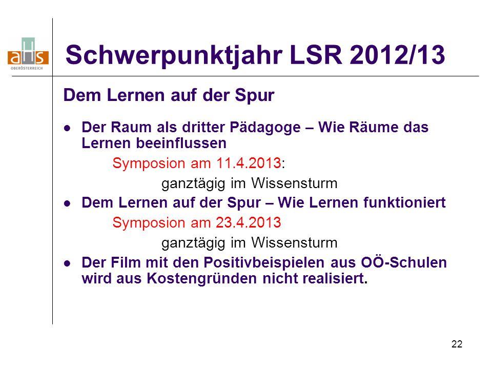 22 Schwerpunktjahr LSR 2012/13 Dem Lernen auf der Spur Der Raum als dritter Pädagoge – Wie Räume das Lernen beeinflussen Symposion am 11.4.2013: ganzt