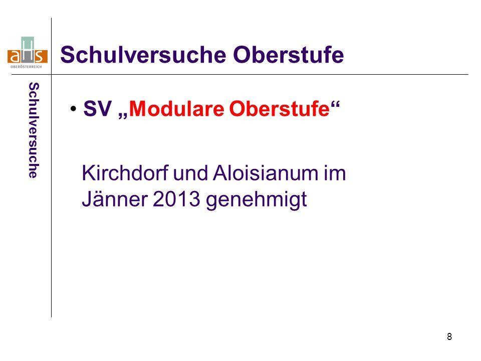 """8 Schulversuche Oberstufe Schulversuche SV """"Modulare Oberstufe"""" Kirchdorf und Aloisianum im Jänner 2013 genehmigt"""
