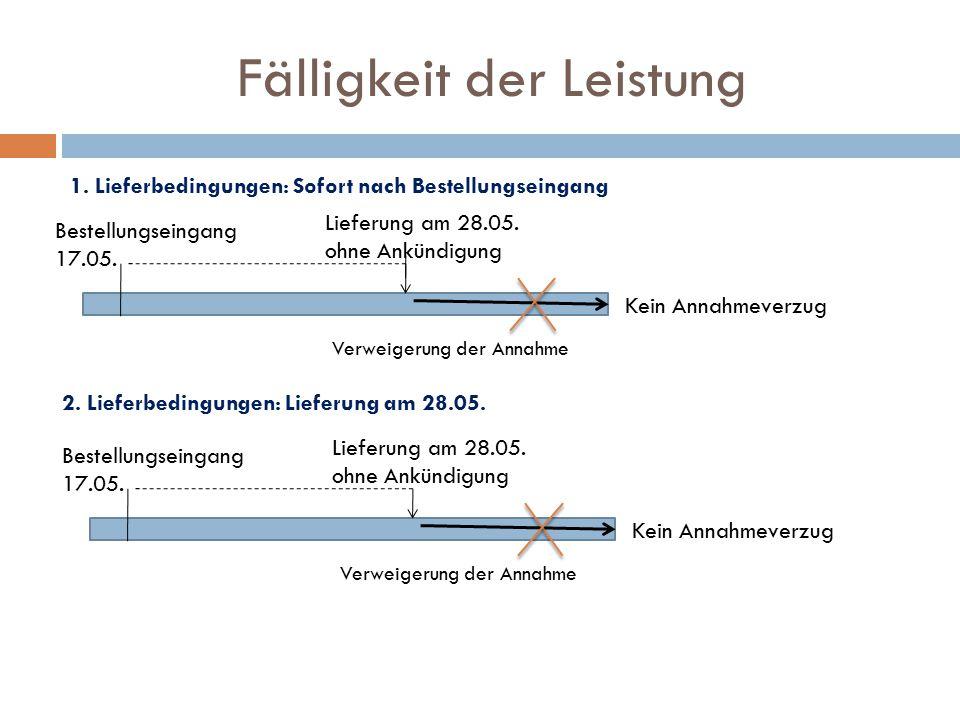 Fälligkeit der Leistung Kein Annahmeverzug Bestellungseingang 17.05. Lieferung am 28.05. ohne Ankündigung Verweigerung der Annahme Kein Annahmeverzug
