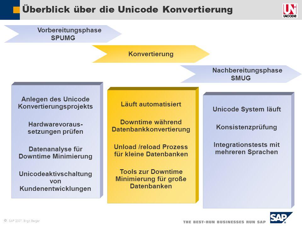  SAP 2007, Birgit Berger Überblick über die Unicode Konvertierung Vorbereitungsphase SPUMG Konvertierung Nachbereitungsphase SMUG Anlegen des Unicode