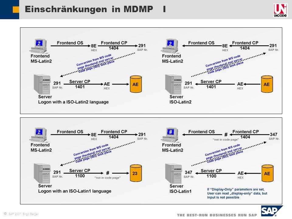  SAP 2007, Birgit Berger Einschränkungen in MDMP II  Datenaustausch zwischen verschiedenen Systemen Konvertierung inkompatibler Codepages Es können nur US7ASCII Daten fehlerfrei ausgetauscht werden Bei Einsatz von SAP Web AS ABAP+Java, sollte SAP Web AS als Unicode- System installiert werden, da das Java-Schema der Datenbank nur als Unicode-Version verfügbar ist …
