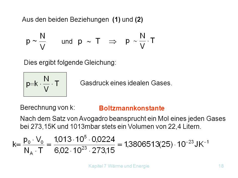 Kapitel 7 Wärme und Energie18 Aus den beiden Beziehungen (1) und (2) und p  T  Dies ergibt folgende Gleichung: Gasdruck eines idealen Gases. Berechn
