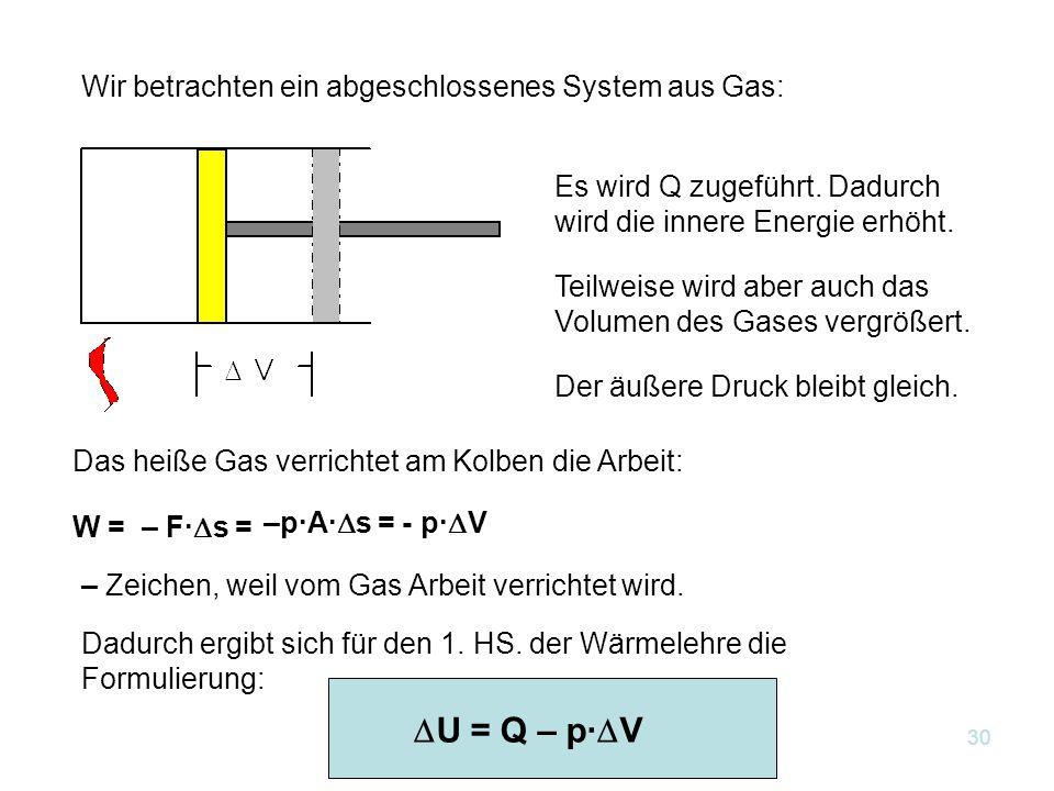 Kapitel 7 Wärme und Energie30 Wir betrachten ein abgeschlossenes System aus Gas: Es wird Q zugeführt. Dadurch wird die innere Energie erhöht. Teilweis