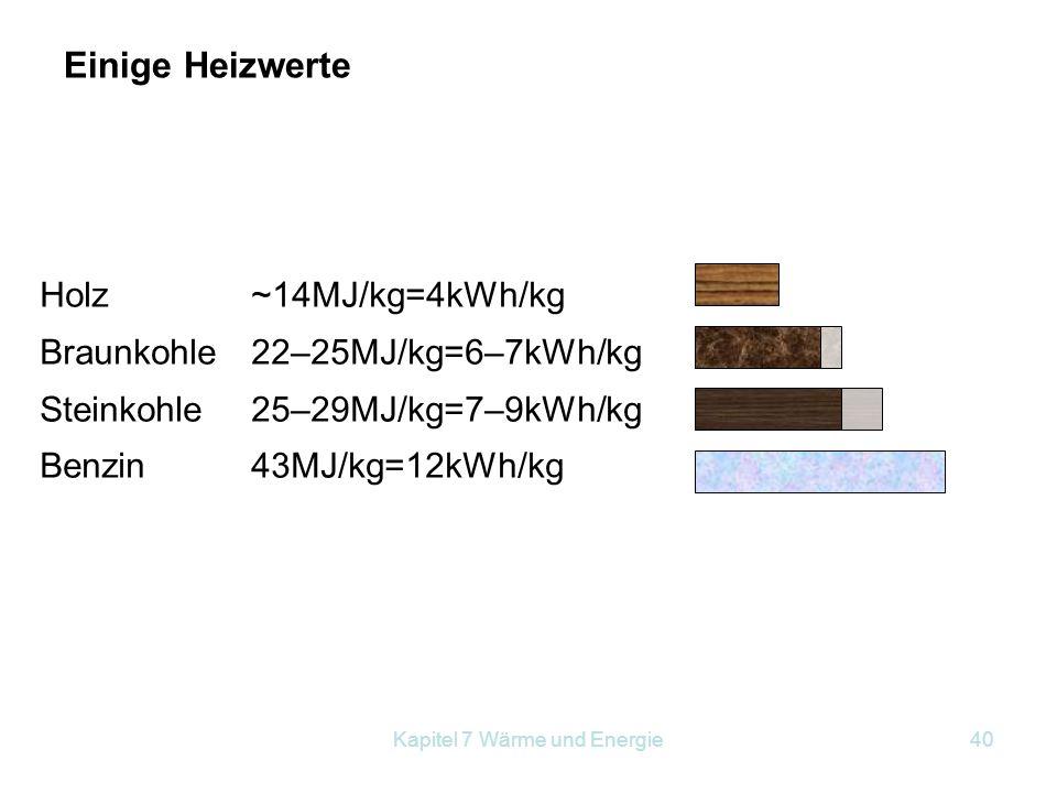 Kapitel 7 Wärme und Energie40 Holz ~14MJ/kg=4kWh/kg Braunkohle 22–25MJ/kg=6–7kWh/kg Steinkohle 25–29MJ/kg=7–9kWh/kg Benzin 43MJ/kg=12kWh/kg Einige Hei