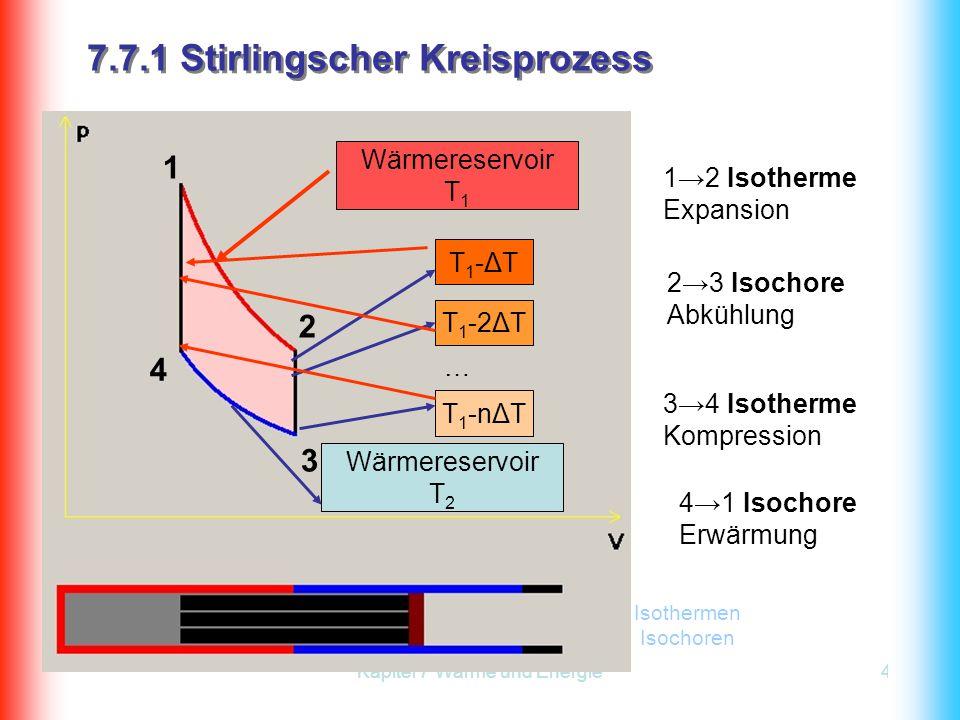 Kapitel 7 Wärme und Energie48 7.7.1 Stirlingscher Kreisprozess Isothermen Isochoren Wärmereservoir T 1 T1-ΔTT1-ΔT T 1 -2ΔT … T 1 -nΔT Wärmereservoir T