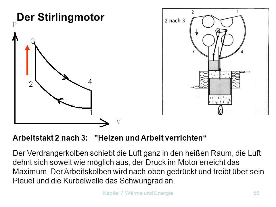 Kapitel 7 Wärme und Energie56 Der Stirlingmotor Arbeitstakt 2 nach 3: