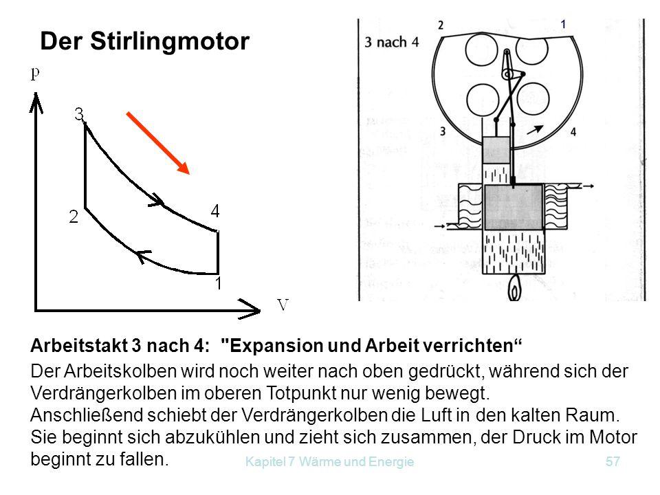 Kapitel 7 Wärme und Energie57 Der Stirlingmotor Arbeitstakt 3 nach 4: