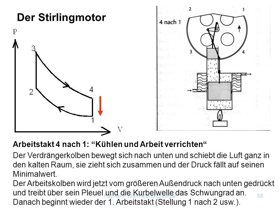 """Kapitel 7 Wärme und Energie58 Der Stirlingmotor Arbeitstakt 4 nach 1: """"Kühlen und Arbeit verrichten"""" Der Verdrängerkolben bewegt sich nach unten und s"""