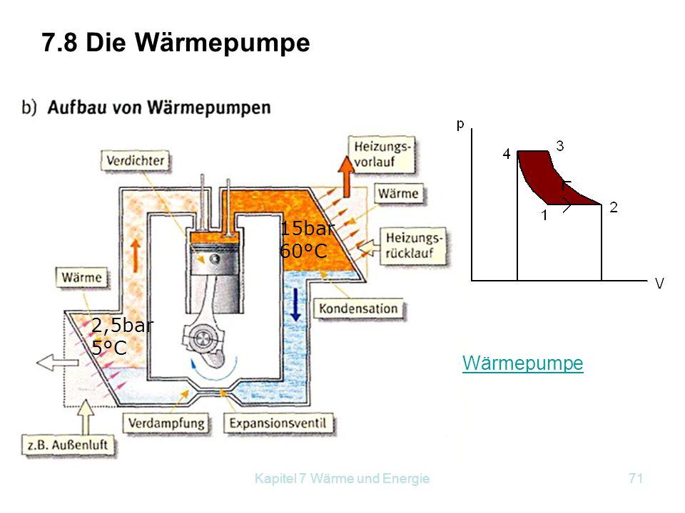 Kapitel 7 Wärme und Energie71 7.8 Die Wärmepumpe Wärmepumpe 15bar 60°C 2,5bar 5°C
