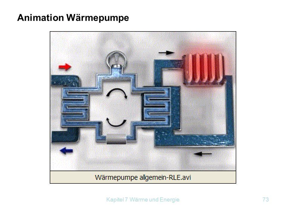 Kapitel 7 Wärme und Energie73 Animation Wärmepumpe