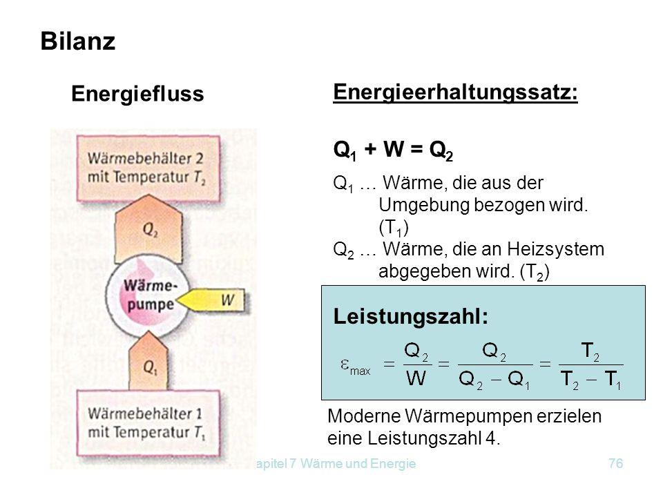Kapitel 7 Wärme und Energie76 Bilanz Moderne Wärmepumpen erzielen eine Leistungszahl 4. Energiefluss Q 1 … Wärme, die aus der Umgebung bezogen wird. (