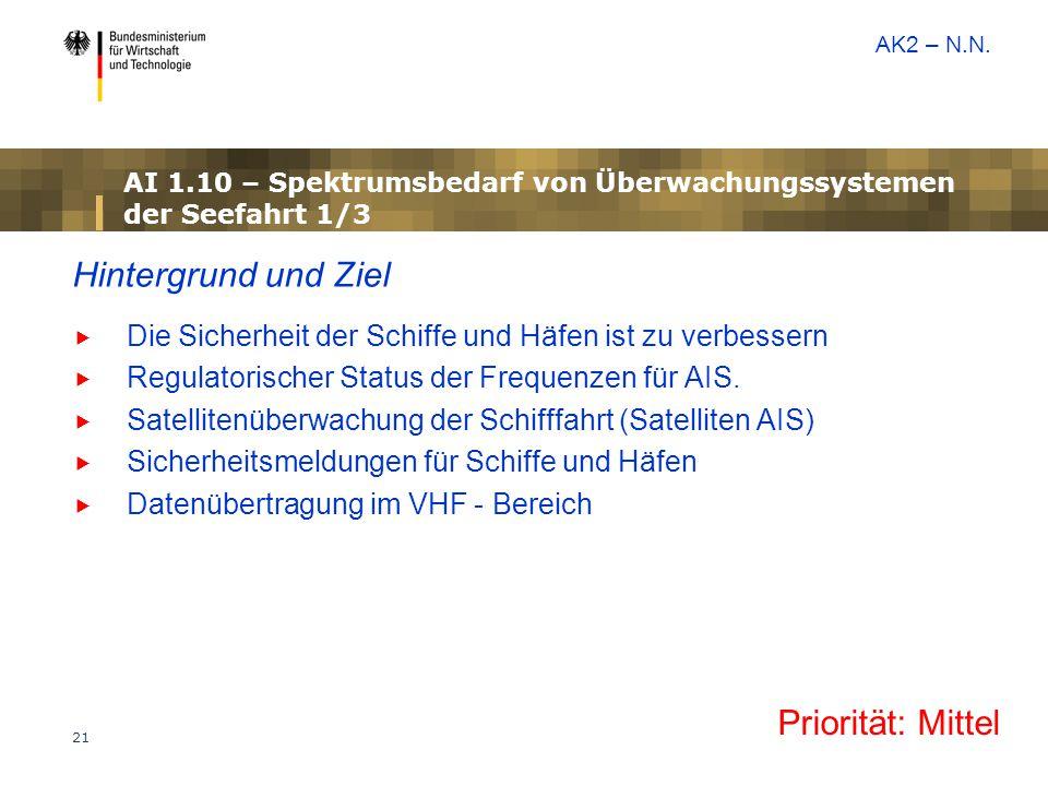 21 AI 1.10 – Spektrumsbedarf von Überwachungssystemen der Seefahrt 1/3 Hintergrund und Ziel  Die Sicherheit der Schiffe und Häfen ist zu verbessern  Regulatorischer Status der Frequenzen für AIS.