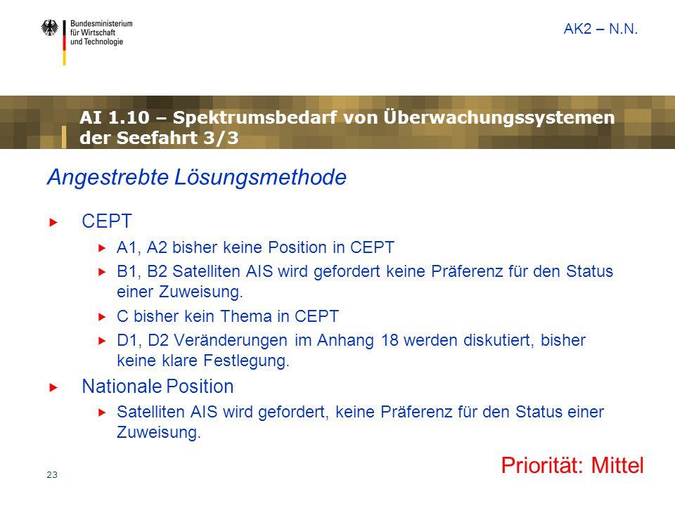 23 AI 1.10 – Spektrumsbedarf von Überwachungssystemen der Seefahrt 3/3 Angestrebte Lösungsmethode  CEPT  A1, A2 bisher keine Position in CEPT  B1, B2 Satelliten AIS wird gefordert keine Präferenz für den Status einer Zuweisung.