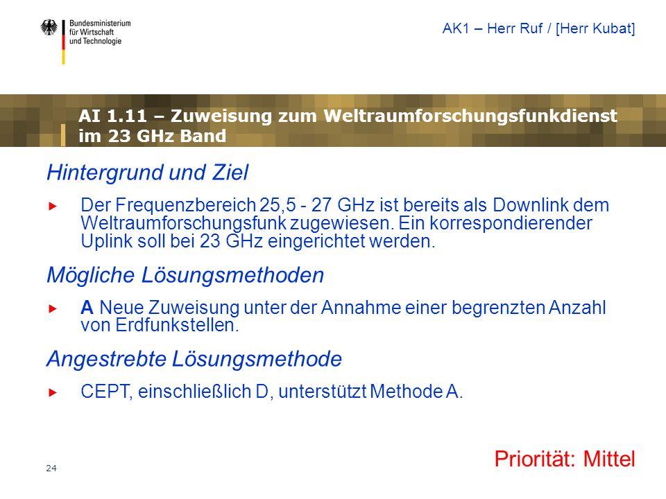 24 AI 1.11 – Zuweisung zum Weltraumforschungsfunkdienst im 23 GHz Band Priorität: Mittel Hintergrund und Ziel  Der Frequenzbereich 25,5 - 27 GHz ist