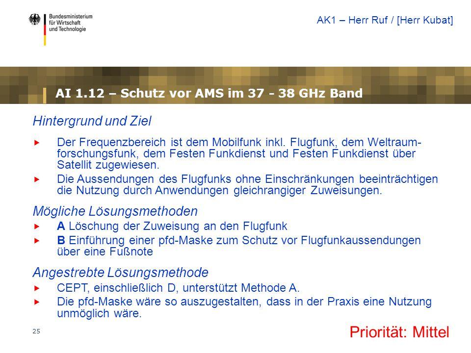 25 AI 1.12 – Schutz vor AMS im 37 - 38 GHz Band Priorität: Mittel Hintergrund und Ziel  Der Frequenzbereich ist dem Mobilfunk inkl. Flugfunk, dem Wel