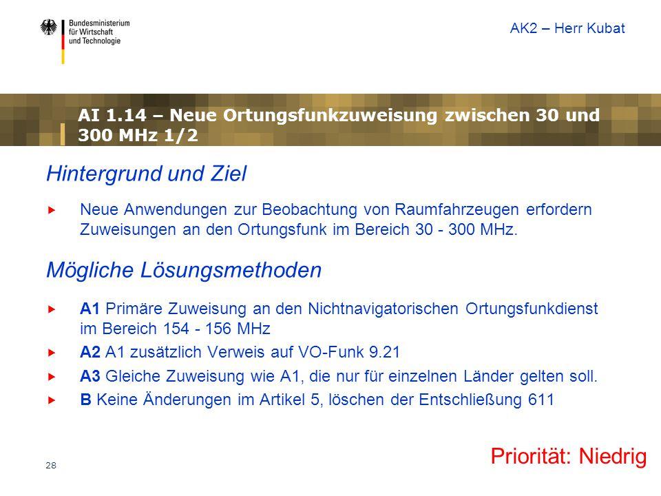 28 AI 1.14 – Neue Ortungsfunkzuweisung zwischen 30 und 300 MHz 1/2 Hintergrund und Ziel  Neue Anwendungen zur Beobachtung von Raumfahrzeugen erforder
