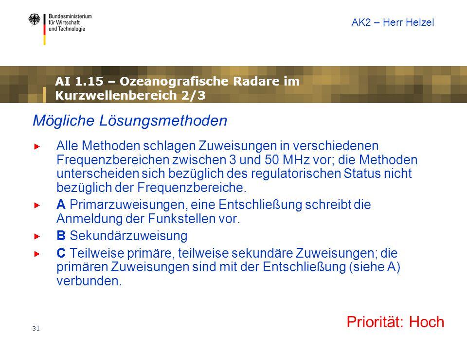 31 AI 1.15 – Ozeanografische Radare im Kurzwellenbereich 2/3 Mögliche Lösungsmethoden  Alle Methoden schlagen Zuweisungen in verschiedenen Frequenzbe