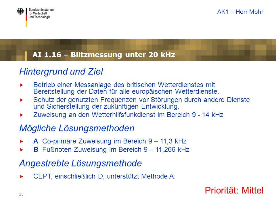33 AI 1.16 – Blitzmessung unter 20 kHz Priorität: Mittel Hintergrund und Ziel  Betrieb einer Messanlage des britischen Wetterdienstes mit Bereitstell