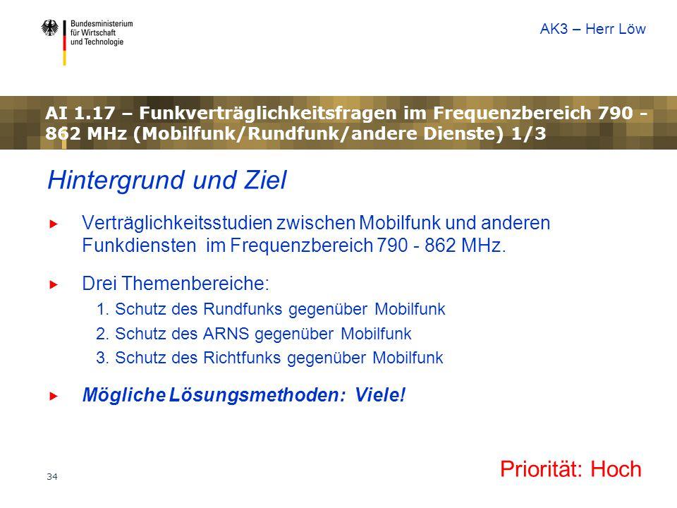 34 Hintergrund und Ziel  Verträglichkeitsstudien zwischen Mobilfunk und anderen Funkdiensten im Frequenzbereich 790 - 862 MHz.  Drei Themenbereiche: