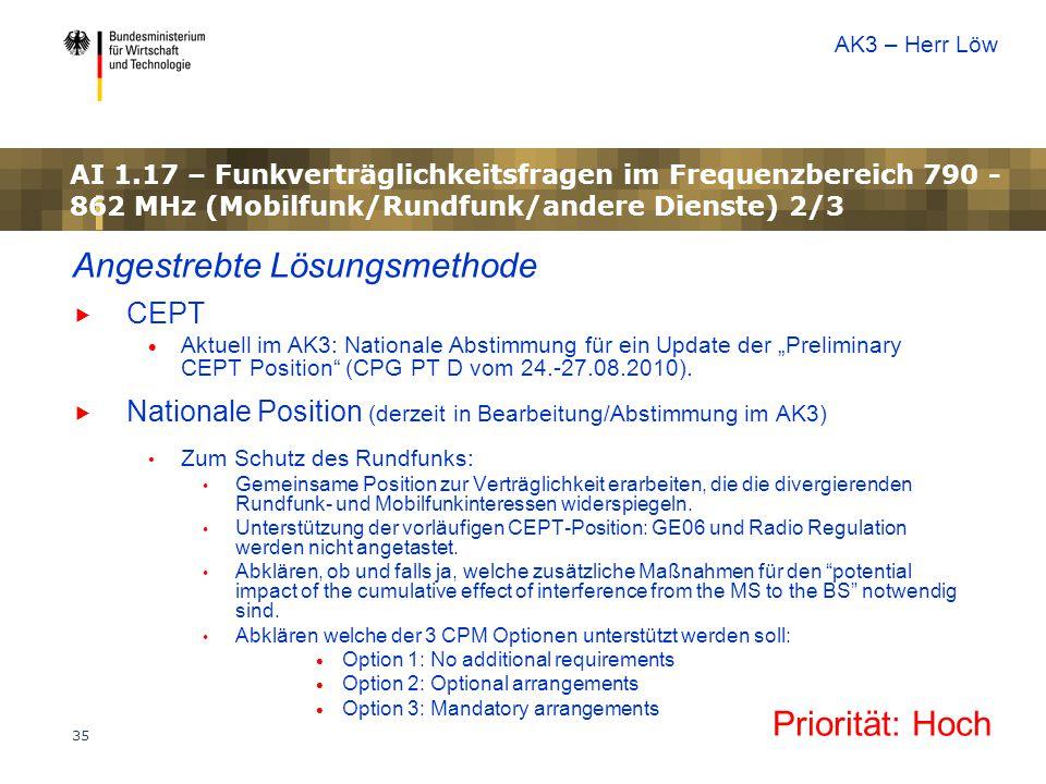 """35 Angestrebte Lösungsmethode  CEPT  Aktuell im AK3: Nationale Abstimmung für ein Update der """"Preliminary CEPT Position (CPG PT D vom 24.-27.08.2010)."""