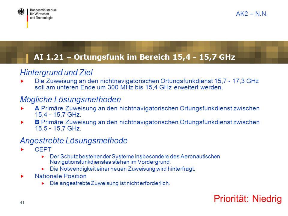 41 AI 1.21 – Ortungsfunk im Bereich 15,4 - 15,7 GHz Hintergrund und Ziel  Die Zuweisung an den nichtnavigatorischen Ortungsfunkdienst 15,7 - 17,3 GHz
