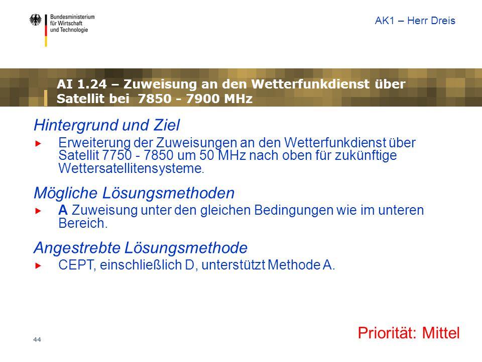44 AI 1.24 – Zuweisung an den Wetterfunkdienst über Satellit bei 7850 - 7900 MHz Priorität: Mittel Hintergrund und Ziel  Erweiterung der Zuweisungen