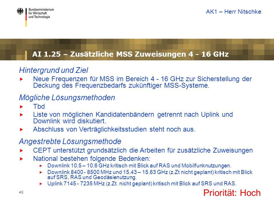 45 AI 1.25 – Zusätzliche MSS Zuweisungen 4 - 16 GHz Priorität: Hoch Hintergrund und Ziel  Neue Frequenzen für MSS im Bereich 4 - 16 GHz zur Sicherstellung der Deckung des Frequenzbedarfs zukünftiger MSS-Systeme.